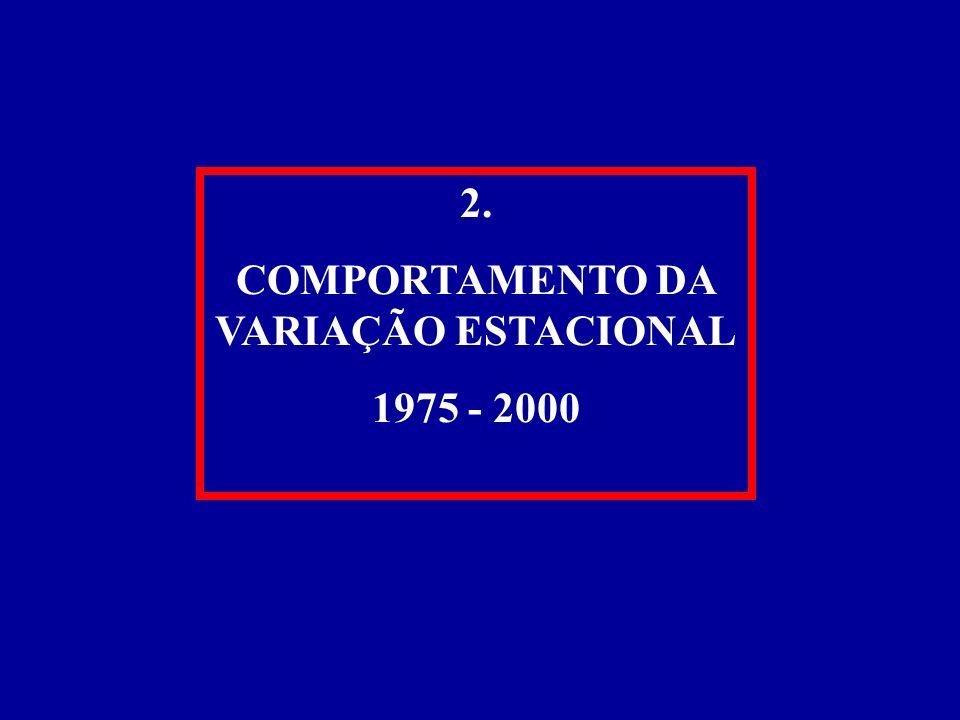 2. COMPORTAMENTO DA VARIAÇÃO ESTACIONAL 1975 - 2000