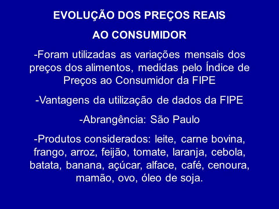 EVOLUÇÃO DOS PREÇOS REAIS AO CONSUMIDOR -Foram utilizadas as variações mensais dos preços dos alimentos, medidas pelo Índice de Preços ao Consumidor da FIPE -Vantagens da utilização de dados da FIPE -Abrangência: São Paulo -Produtos considerados: leite, carne bovina, frango, arroz, feijão, tomate, laranja, cebola, batata, banana, açúcar, alface, café, cenoura, mamão, ovo, óleo de soja.