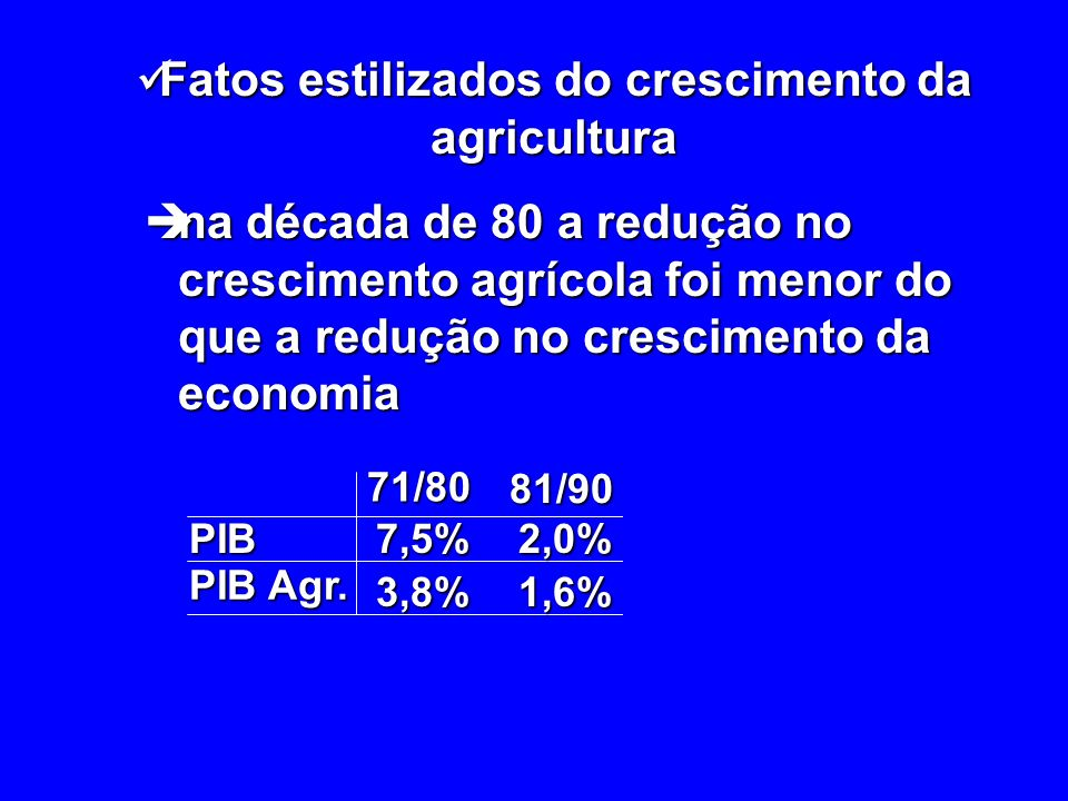 na década de 80 a redução no crescimento agrícola foi menor do que a redução no crescimento da economia na década de 80 a redução no crescimento agrícola foi menor do que a redução no crescimento da economia71/807,5% 3,8% PIB PIB Agr.
