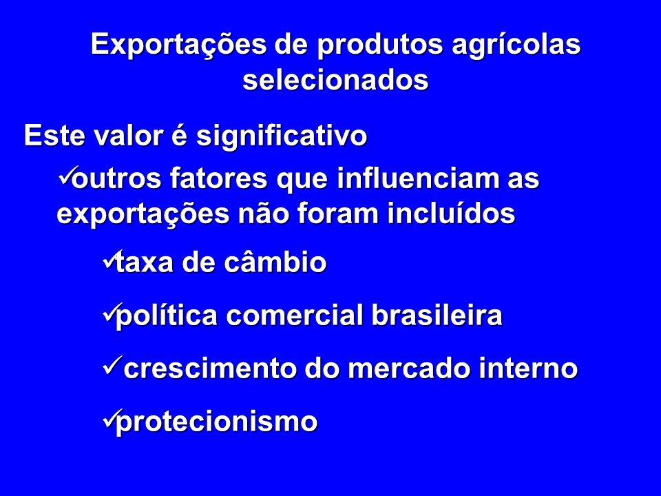 Exportações de produtos agrícolas selecionados taxa de câmbio taxa de câmbio política comercial brasileira política comercial brasileira crescimento do mercado interno crescimento do mercado interno protecionismo protecionismo Este valor é significativo outros fatores que influenciam as exportações não foram incluídos outros fatores que influenciam as exportações não foram incluídos