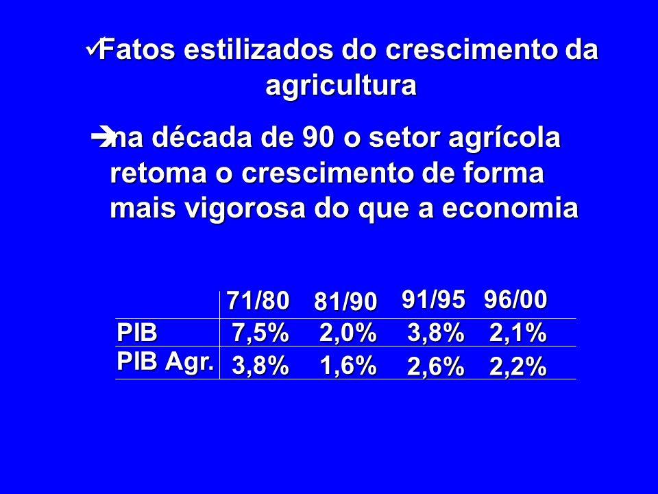 na década de 90 o setor agrícola retoma o crescimento de forma mais vigorosa do que a economia na década de 90 o setor agrícola retoma o crescimento de forma mais vigorosa do que a economia71/807,5% 3,8% PIB PIB Agr.