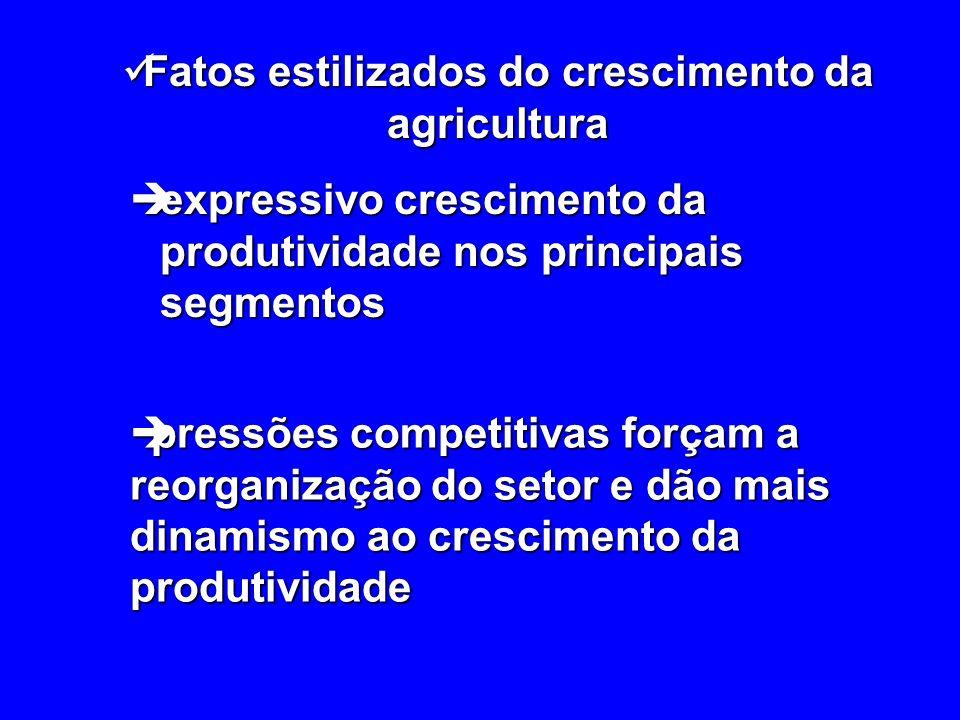 Exportações de produtos agrícolas selecionados AlgodãoFeijãoCafé Soja e derivados AçúcarCacau Suco de LaranjaArrozMilho
