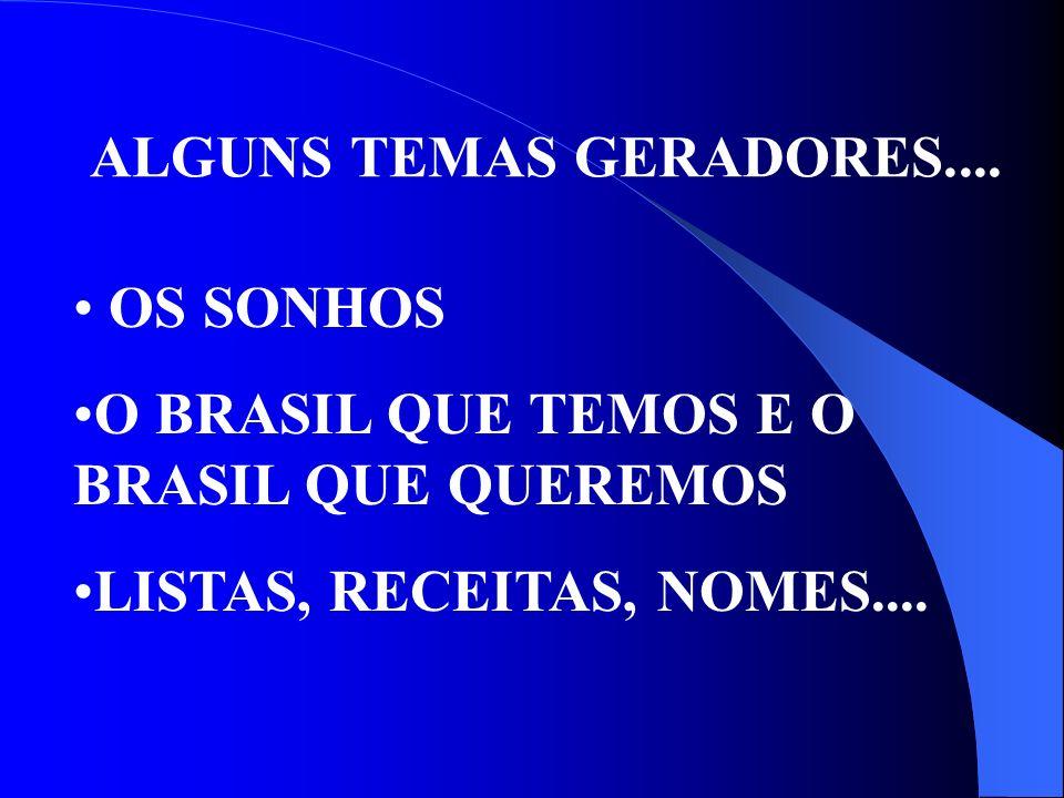 ALGUNS TEMAS GERADORES.... OS SONHOS O BRASIL QUE TEMOS E O BRASIL QUE QUEREMOS LISTAS, RECEITAS, NOMES....