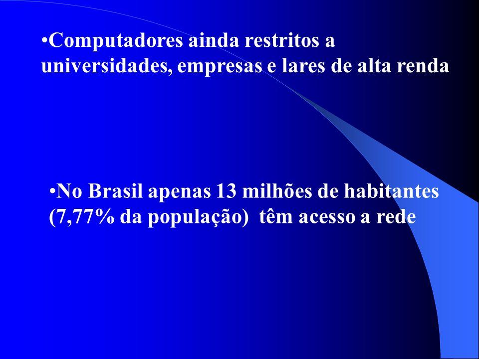 Computadores ainda restritos a universidades, empresas e lares de alta renda No Brasil apenas 13 milhões de habitantes (7,77% da população) têm acesso