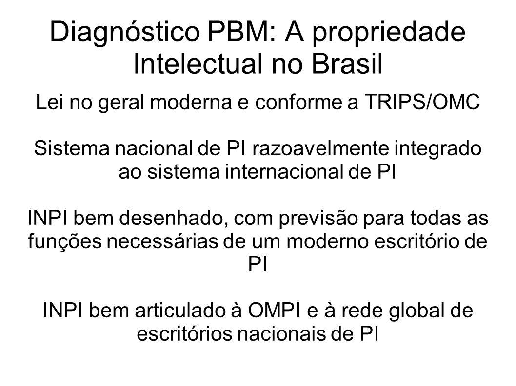 Diagnóstico PBM: A propriedade Intelectual no Brasil Lei no geral moderna e conforme a TRIPS/OMC Sistema nacional de PI razoavelmente integrado ao sis