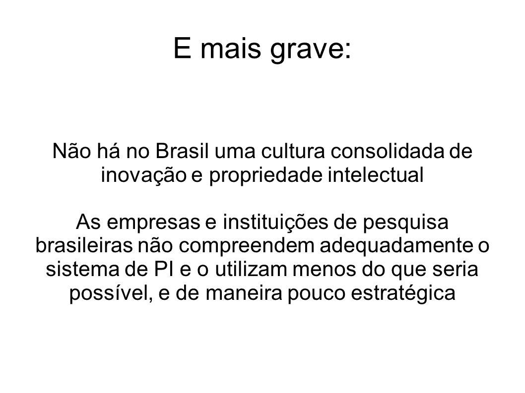 E mais grave: Não há no Brasil uma cultura consolidada de inovação e propriedade intelectual As empresas e instituições de pesquisa brasileiras não co