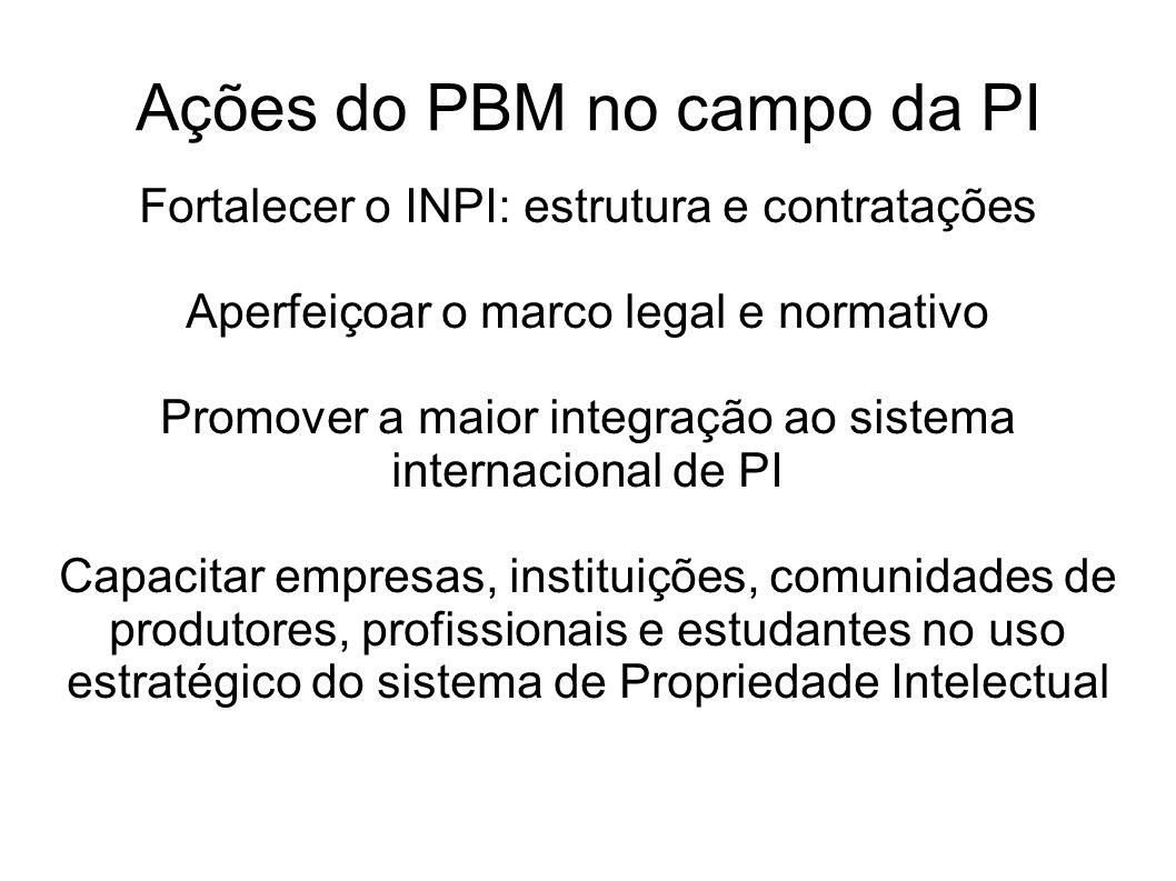 Ações do PBM no campo da PI Fortalecer o INPI: estrutura e contratações Aperfeiçoar o marco legal e normativo Promover a maior integração ao sistema i