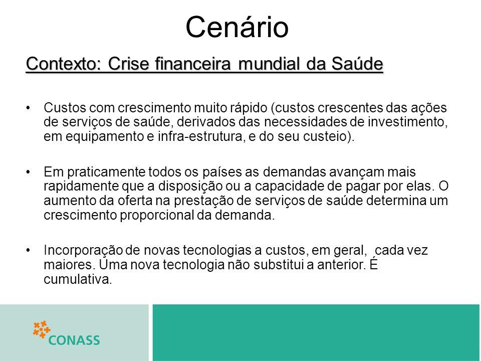 Cenário Contexto: Crise financeira mundial da Saúde Custos com crescimento muito rápido (custos crescentes das ações de serviços de saúde, derivados das necessidades de investimento, em equipamento e infra-estrutura, e do seu custeio).