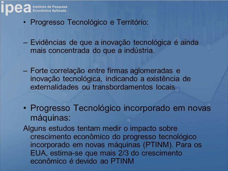 Progresso Tecnológico e Território: –Evidências de que a inovação tecnológica é ainda mais concentrada do que a indústria.