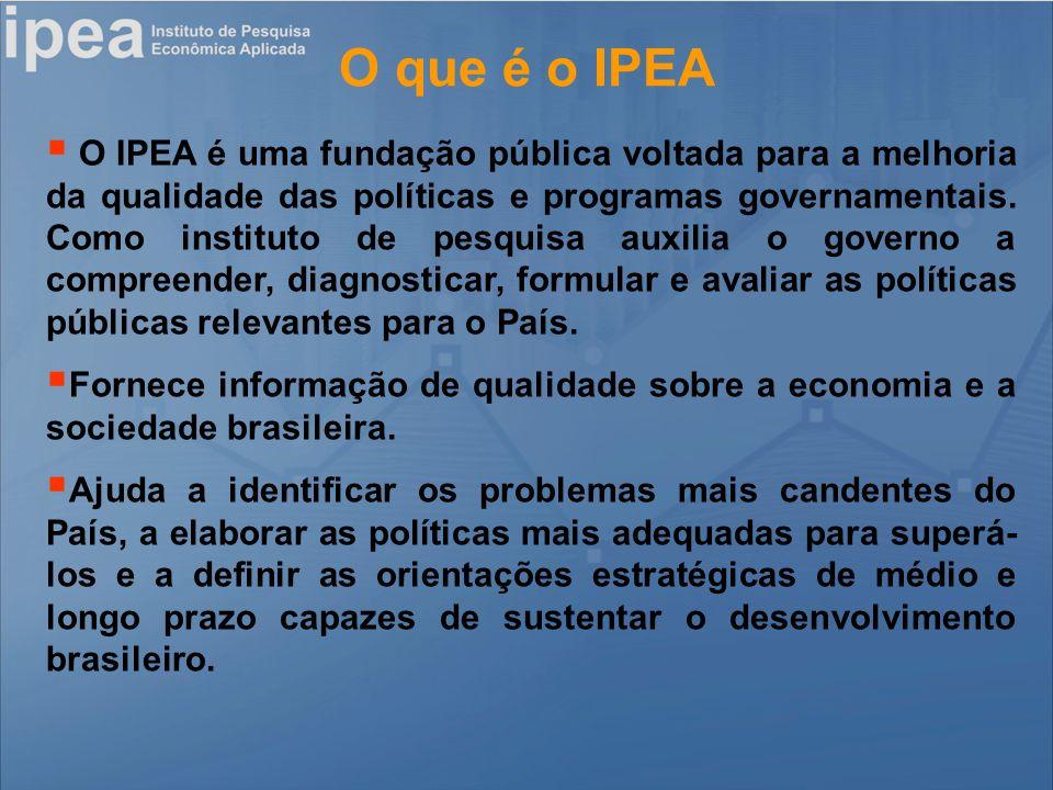 Participação do Ipea nos principais planos e programas recentes de Governo Bases para o Plano Plurianual de 2008-2011 Diretrizes de Política Industrial Programa de Financiamento para a Inovação Tecnológica Plano de Política Fiscal de Longo Prazo Análise da execução das prioridades de Governo em 2007 Reforma regulatória setorial (transporte, telecomunicações e saneamento) Linha de pobreza oficial do Brasil Sistema de Avaliação dos Objetivos do Milênio Promoção da Igualdade Racial