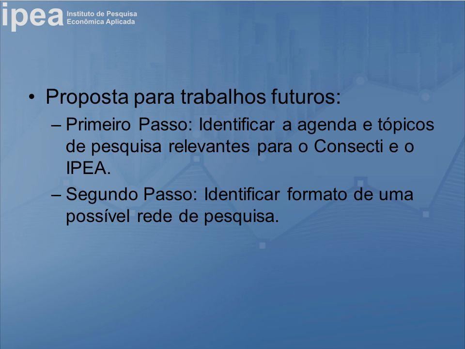 Proposta para trabalhos futuros: –Primeiro Passo: Identificar a agenda e tópicos de pesquisa relevantes para o Consecti e o IPEA.