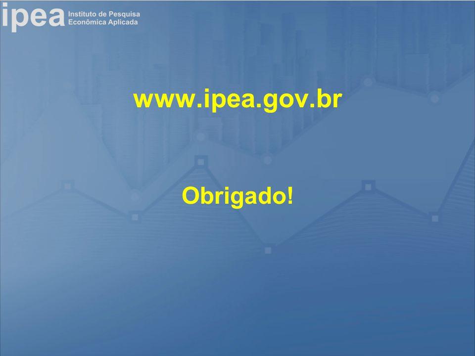 www.ipea.gov.br Obrigado!