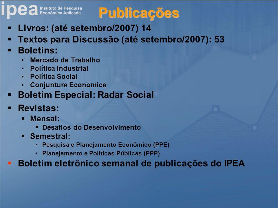 Livros: (até setembro/2007) 14 Textos para Discussão (até setembro/2007): 53 Boletins: Mercado de Trabalho Política Industrial Política Social Conjuntura Econômica Boletim Especial: Radar Social Revistas: Mensal: Desafios do Desenvolvimento Semestral: Pesquisa e Planejamento Econômico (PPE) Planejamento e Políticas Públicas (PPP) Boletim eletrônico semanal de publicações do IPEA Publicações