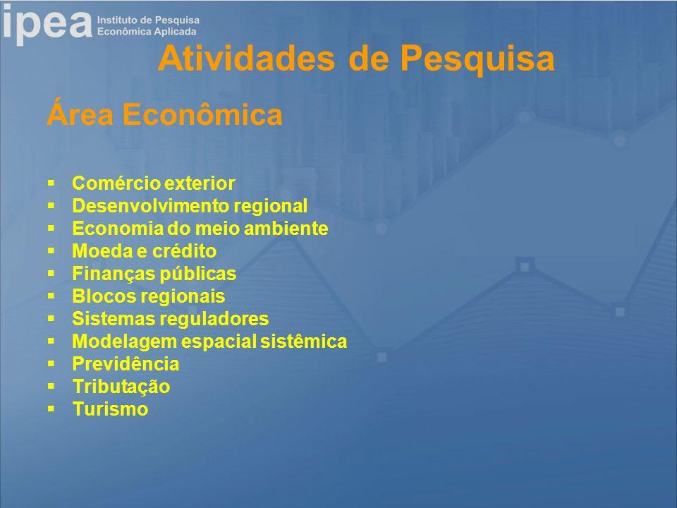 Atividades de Pesquisa Área Econômica Comércio exterior Desenvolvimento regional Economia do meio ambiente Moeda e crédito Finanças públicas Blocos regionais Sistemas reguladores Modelagem espacial sistêmica Previdência Tributação Turismo