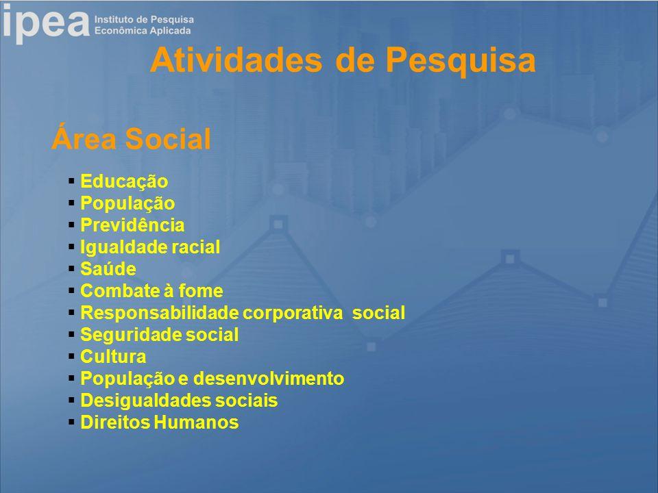 Atividades de Pesquisa Área Social Educação População Previdência Igualdade racial Saúde Combate à fome Responsabilidade corporativa social Seguridade social Cultura População e desenvolvimento Desigualdades sociais Direitos Humanos