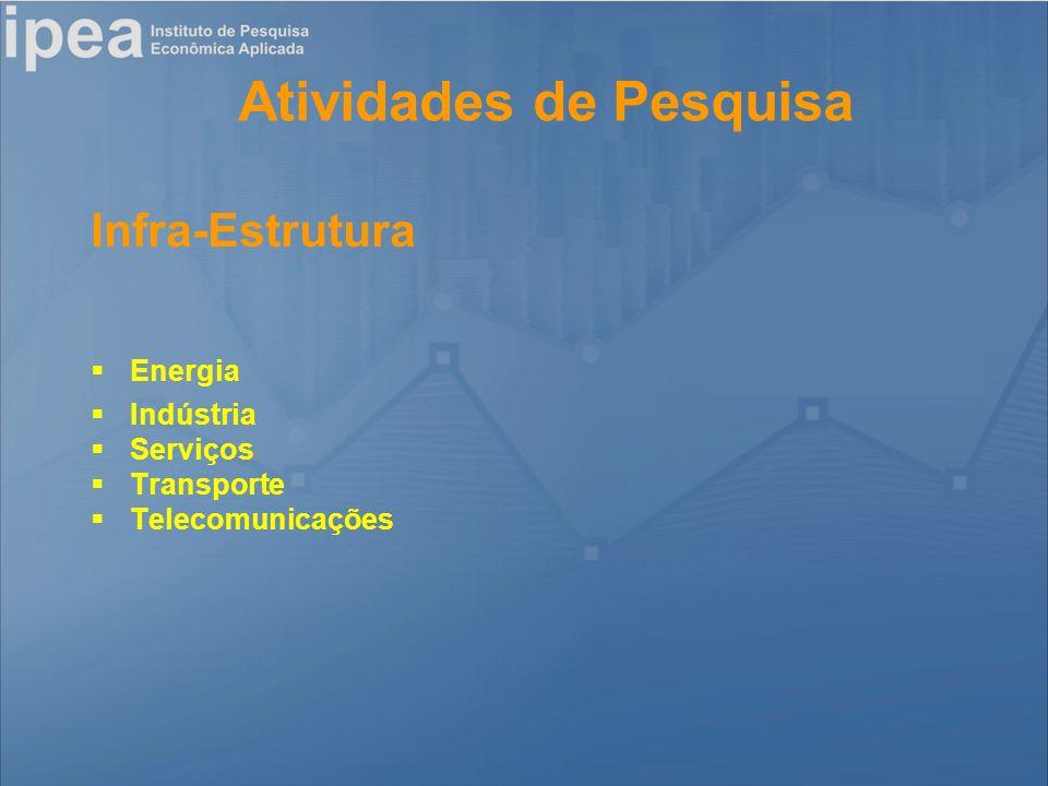 Atividades de Pesquisa Infra-Estrutura Energia Indústria Serviços Transporte Telecomunicações