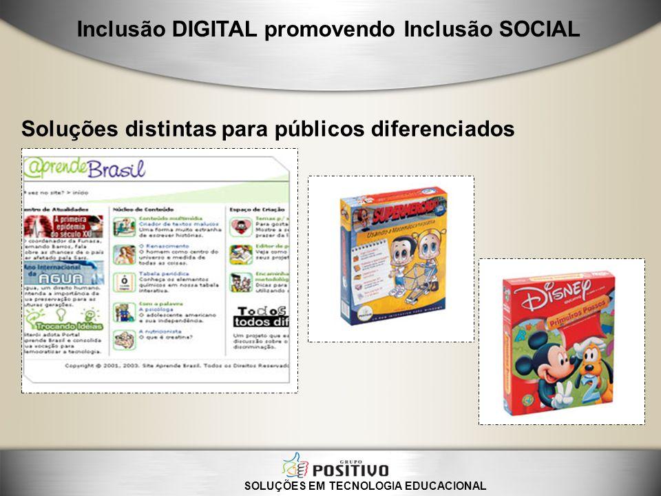 SOLUÇÕES EM TECNOLOGIA EDUCACIONAL Soluções distintas para públicos diferenciados Inclusão DIGITAL promovendo Inclusão SOCIAL