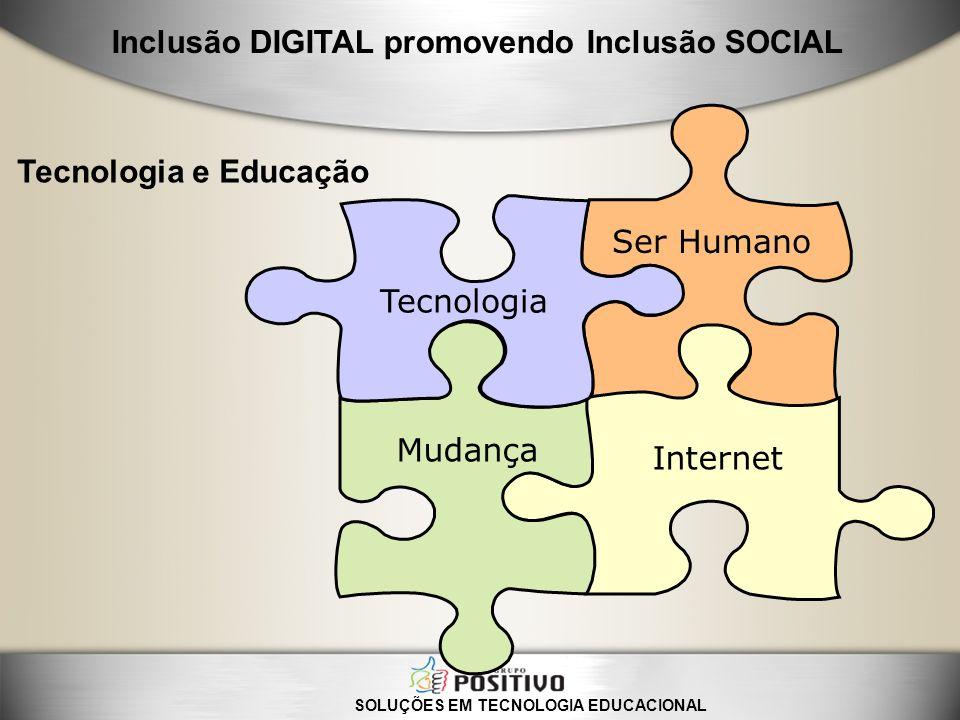 SOLUÇÕES EM TECNOLOGIA EDUCACIONAL Tecnologia e Educação Inclusão DIGITAL promovendo Inclusão SOCIAL Tecnologia Ser Humano Internet Mudança