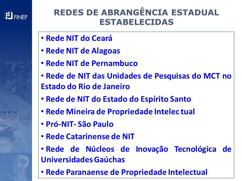 REDES DE ABRANGÊNCIA ESTADUAL ESTABELECIDAS Rede NIT do Ceará Rede NIT de Alagoas Rede NIT de Pernambuco Rede de NIT das Unidades de Pesquisas do MCT
