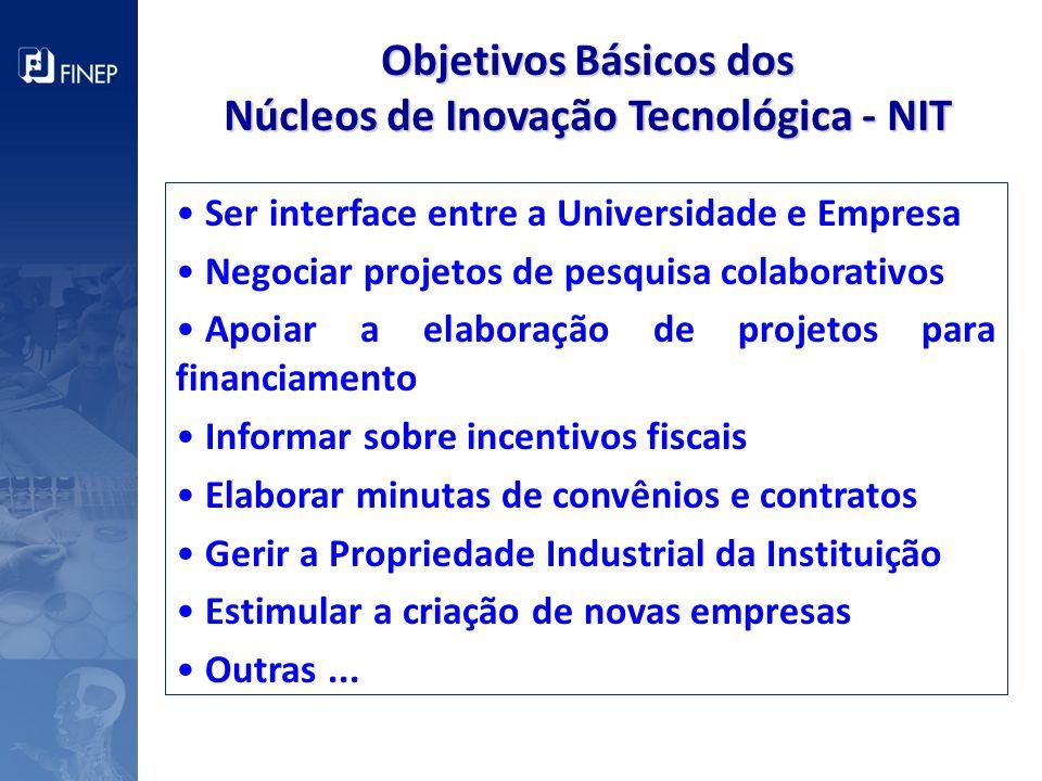 Objetivos Básicos dos Núcleos de Inovação Tecnológica - NIT Ser interface entre a Universidade e Empresa Negociar projetos de pesquisa colaborativos A