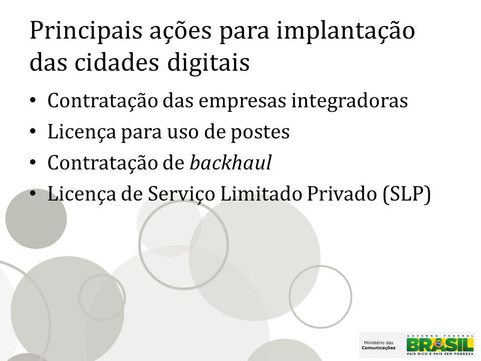 Principais ações para implantação das cidades digitais Contratação das empresas integradoras Licença para uso de postes Contratação de backhaul Licença de Serviço Limitado Privado (SLP)