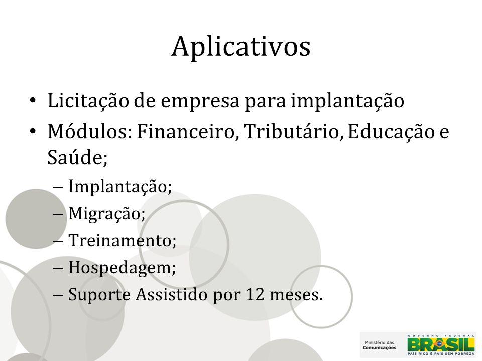 Aplicativos Licitação de empresa para implantação Módulos: Financeiro, Tributário, Educação e Saúde; – Implantação; – Migração; – Treinamento; – Hospedagem; – Suporte Assistido por 12 meses.