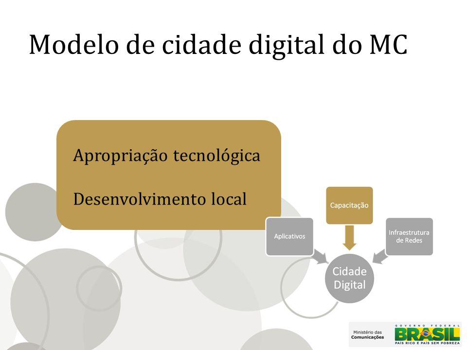 Modelo de cidade digital do MC Apropriação tecnológica Desenvolvimento local