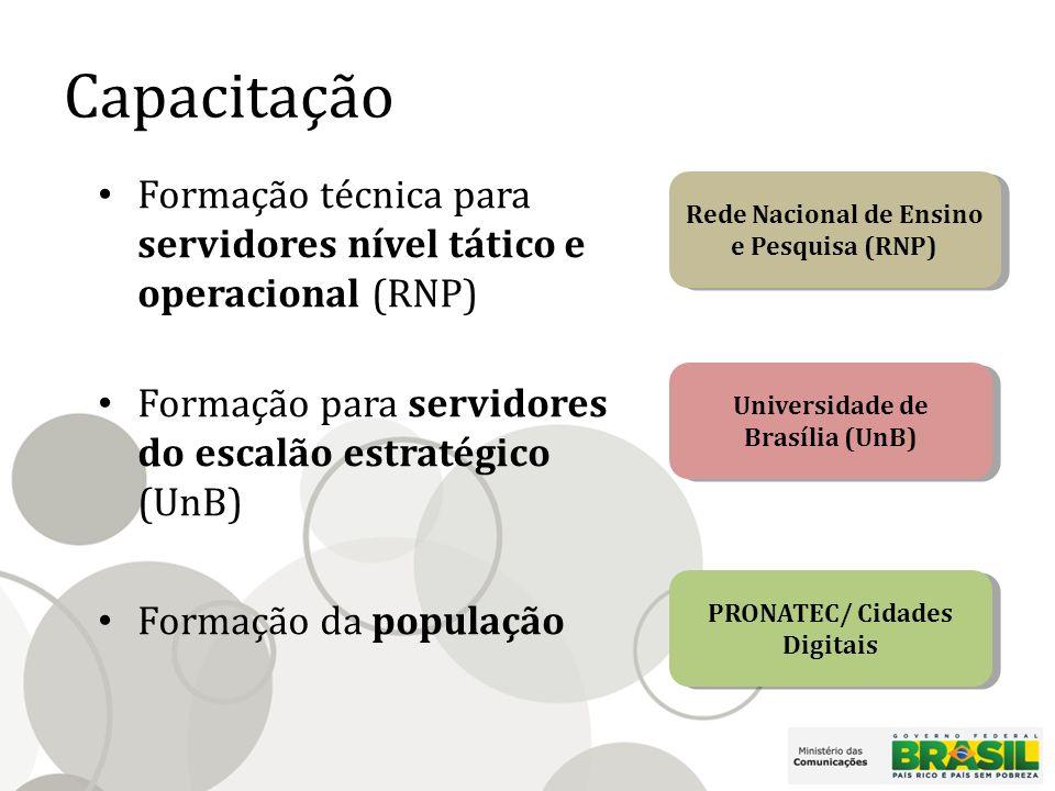 Capacitação Formação técnica para servidores nível tático e operacional (RNP) Formação para servidores do escalão estratégico (UnB) Formação da população Rede Nacional de Ensino e Pesquisa (RNP) PRONATEC/ Cidades Digitais Universidade de Brasília (UnB)