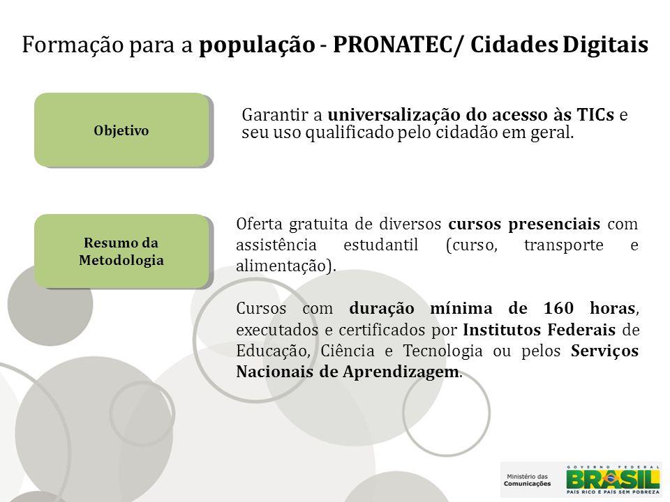 Formação para a população - PRONATEC/ Cidades Digitais Objetivo Garantir a universalização do acesso às TICs e seu uso qualificado pelo cidadão em geral.