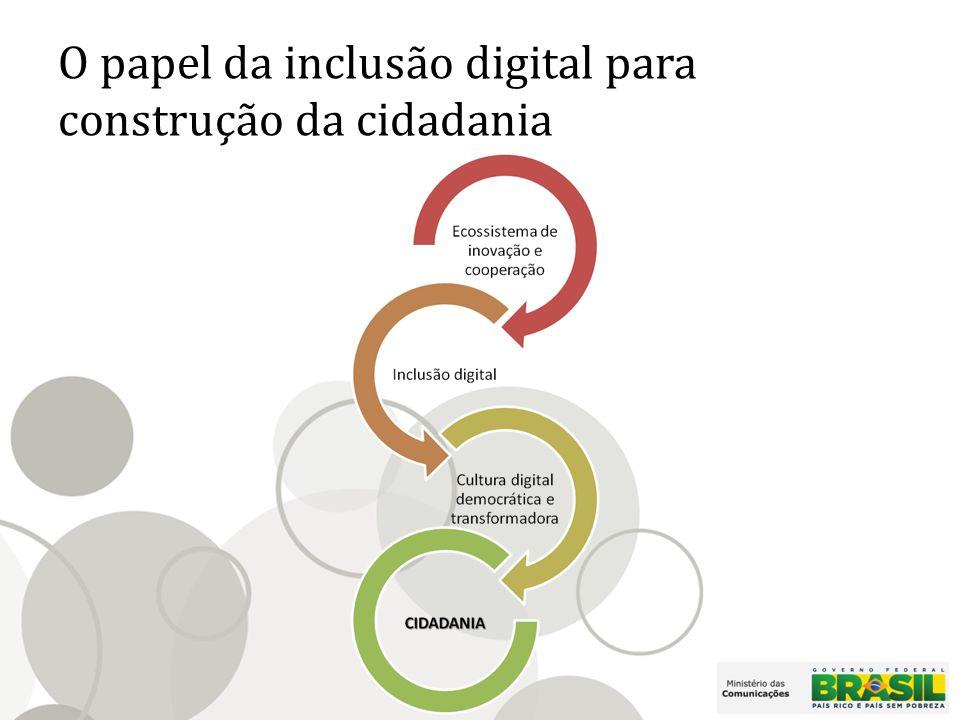 O modelo de cidade digital do MC Objetivos A melhoria da qualidade e transparência na gestão pública A democratização do acesso O fomento à economia criativa e sustentável A criação e desenvolvimento de conteúdos A construção de ambientes de colaboração em redes abertas