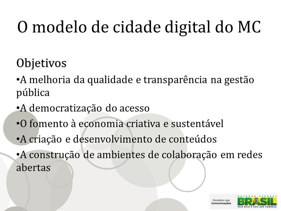 Modelo de cidade digital do MC