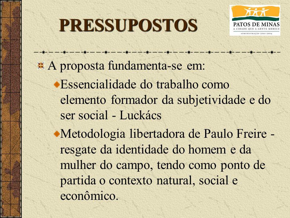 A proposta fundamenta-se em: Essencialidade do trabalho como elemento formador da subjetividade e do ser social - Luckács Metodologia libertadora de P