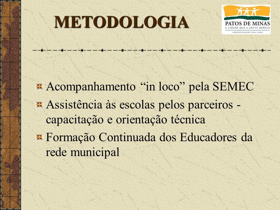 Acompanhamento in loco pela SEMEC Assistência às escolas pelos parceiros - capacitação e orientação técnica Formação Continuada dos Educadores da rede