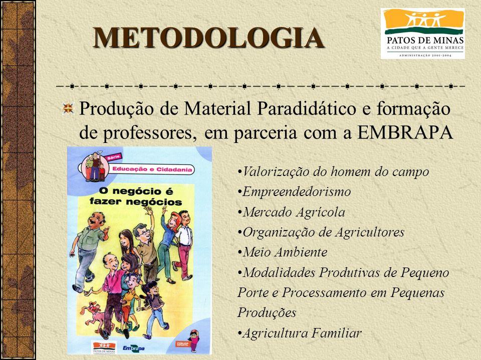 METODOLOGIA Valorização do homem do campo Empreendedorismo Mercado Agrícola Organização de Agricultores Meio Ambiente Modalidades Produtivas de Pequen