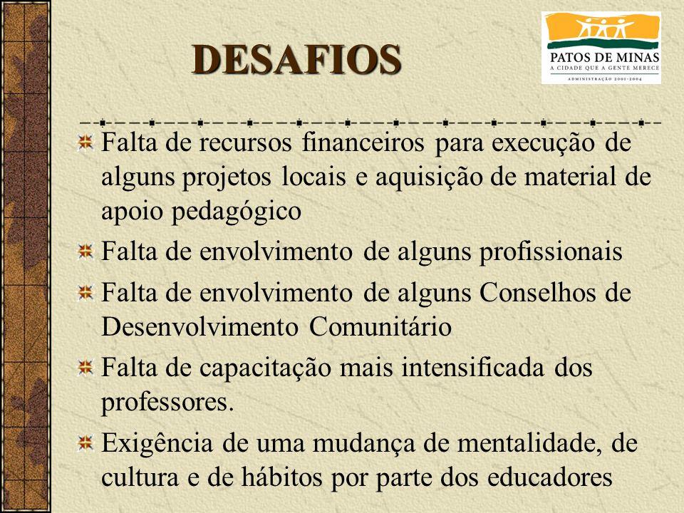 Falta de recursos financeiros para execução de alguns projetos locais e aquisição de material de apoio pedagógico Falta de envolvimento de alguns prof