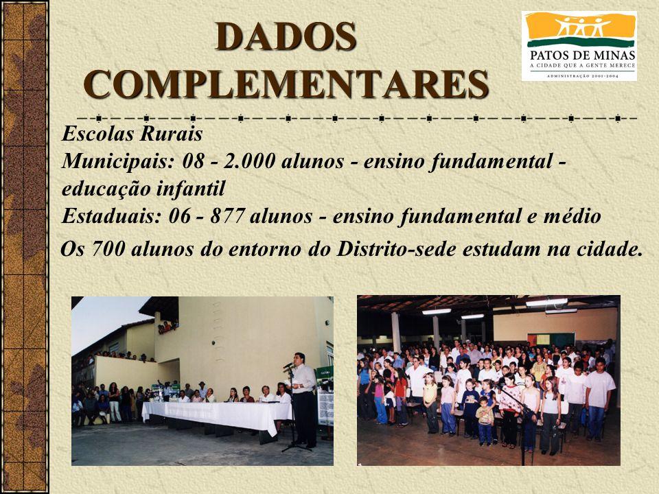 DADOS COMPLEMENTARES Escolas Rurais Municipais: 08 - 2.000 alunos - ensino fundamental - educação infantil Estaduais: 06 - 877 alunos - ensino fundame