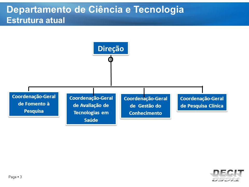 Page 4 Principais atividades DECIT Fomento à pesquisa em Saúde Fomento à pesquisa em Saúde Bioética e Ética em Pesquisa Bioética e Ética em Pesquisa Apoio a Eventos Científicos em Saúde Apoio a Eventos Científicos em Saúde Avaliação de Tecnologias em Saúde Avaliação de Tecnologias em Saúde Prêmio C&T para o SUS Prêmio C&T para o SUS Capacidade Regulatória do Estado Capacidade Regulatória do Estado Gestão de Conhecimento Gestão de Conhecimento PPSUS Monitoramento e Avaliação das pesquisas Monitoramento e Avaliação das pesquisas SISC&T Pesquisa Clínica