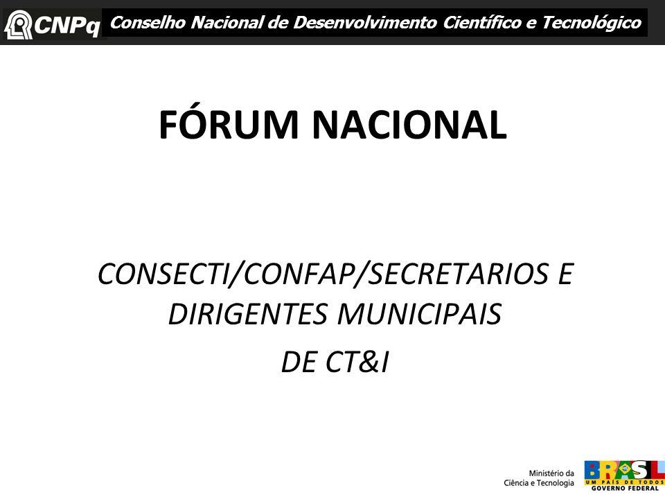 FÓRUM NACIONAL CONSECTI/CONFAP/SECRETARIOS E DIRIGENTES MUNICIPAIS DE CT&I Conselho Nacional de Desenvolvimento Científico e Tecnológico
