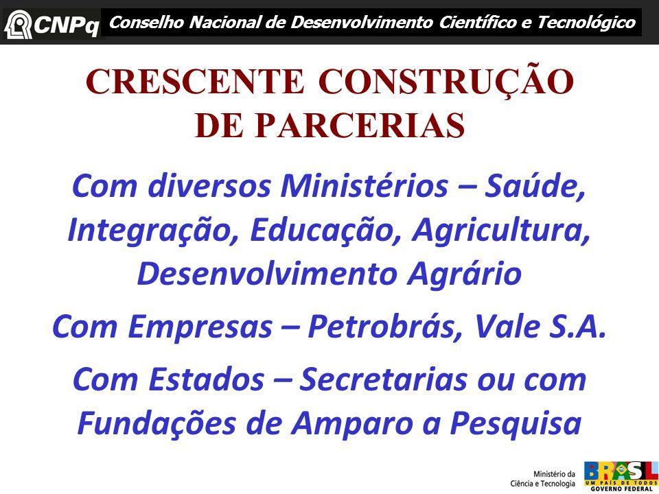 CRESCENTE CONSTRUÇÃO DE PARCERIAS Com diversos Ministérios – Saúde, Integração, Educação, Agricultura, Desenvolvimento Agrário Com Empresas – Petrobrá