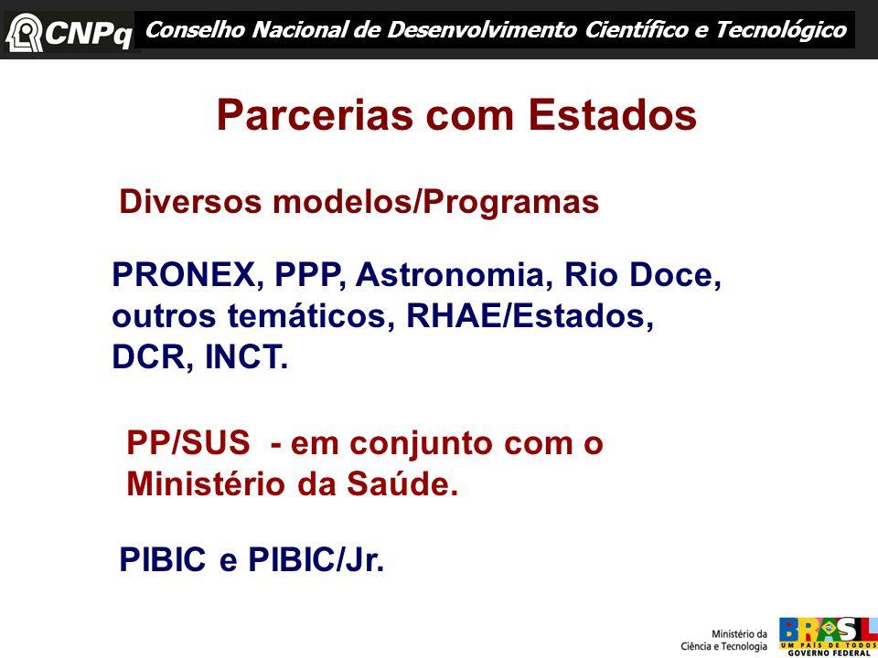 Parcerias com Estados Diversos modelos/Programas PP/SUS - em conjunto com o Ministério da Saúde. Conselho Nacional de Desenvolvimento Científico e Tec