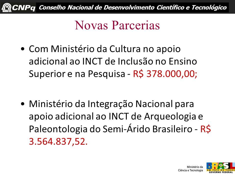 Novas Parcerias Com Ministério da Cultura no apoio adicional ao INCT de Inclusão no Ensino Superior e na Pesquisa - R$ 378.000,00; Ministério da Integ