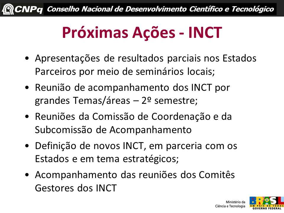 Próximas Ações - INCT Apresentações de resultados parciais nos Estados Parceiros por meio de seminários locais; Reunião de acompanhamento dos INCT por