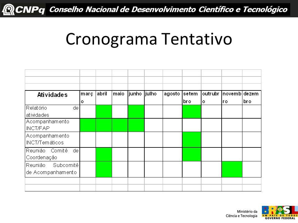 Cronograma Tentativo Conselho Nacional de Desenvolvimento Científico e Tecnológico