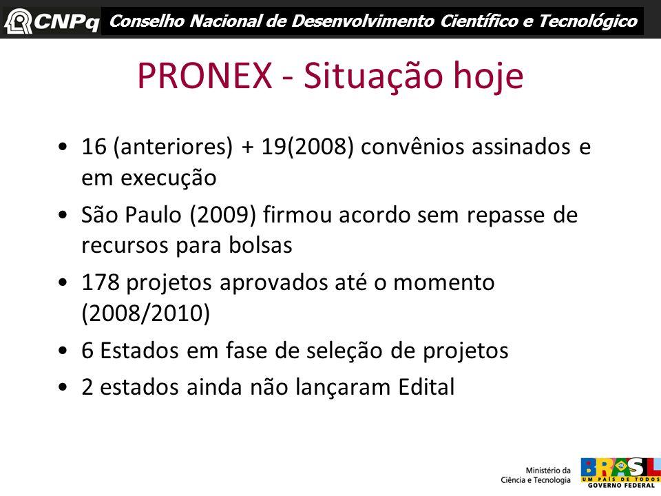 PRONEX - Situação hoje 16 (anteriores) + 19(2008) convênios assinados e em execução São Paulo (2009) firmou acordo sem repasse de recursos para bolsas