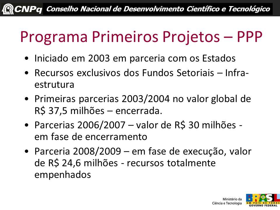 Programa Primeiros Projetos – PPP Iniciado em 2003 em parceria com os Estados Recursos exclusivos dos Fundos Setoriais – Infra- estrutura Primeiras pa