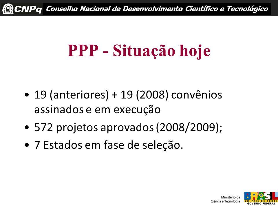 PPP - Situação hoje 19 (anteriores) + 19 (2008) convênios assinados e em execução 572 projetos aprovados (2008/2009); 7 Estados em fase de seleção. Co