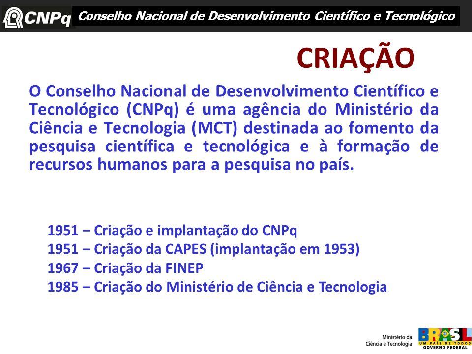 CRIAÇÃO O Conselho Nacional de Desenvolvimento Científico e Tecnológico (CNPq) é uma agência do Ministério da Ciência e Tecnologia (MCT) destinada ao