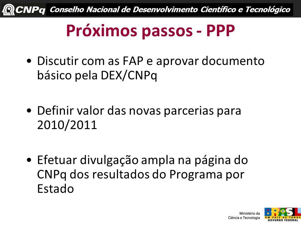 Próximos passos - PPP Discutir com as FAP e aprovar documento básico pela DEX/CNPq Definir valor das novas parcerias para 2010/2011 Efetuar divulgação