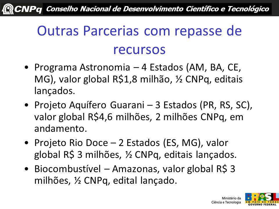 Outras Parcerias com repasse de recursos Programa Astronomia – 4 Estados (AM, BA, CE, MG), valor global R$1,8 milhão, ½ CNPq, editais lançados. Projet