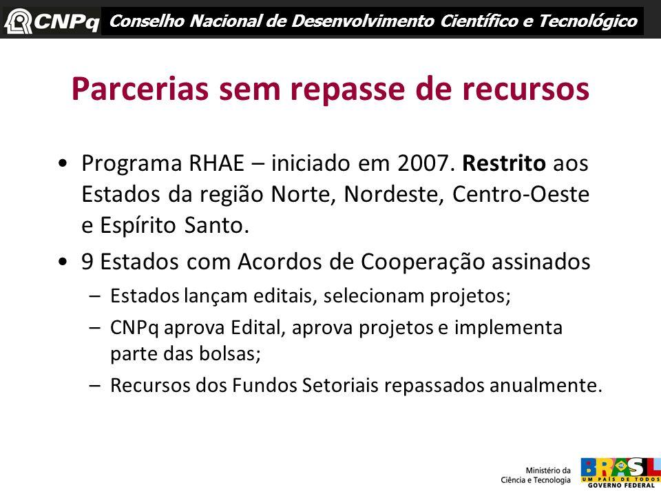 Parcerias sem repasse de recursos Programa RHAE – iniciado em 2007. Restrito aos Estados da região Norte, Nordeste, Centro-Oeste e Espírito Santo. 9 E